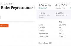 4-peyresourde